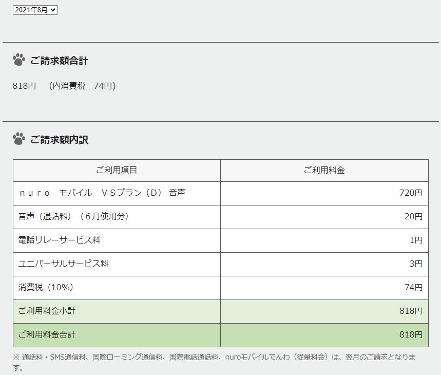 nuro モバイル・8月の支払明細